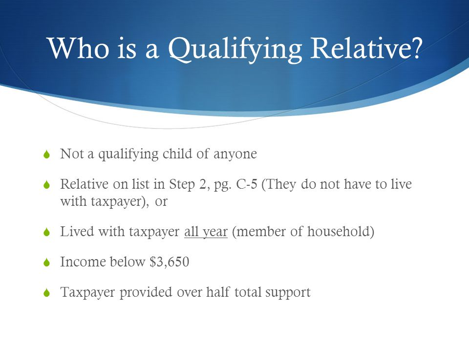 Who is a Qualifying Relative