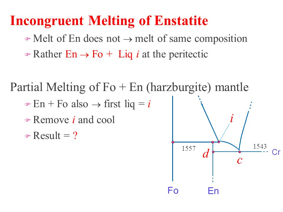 Incongruent Melting of Enstatite