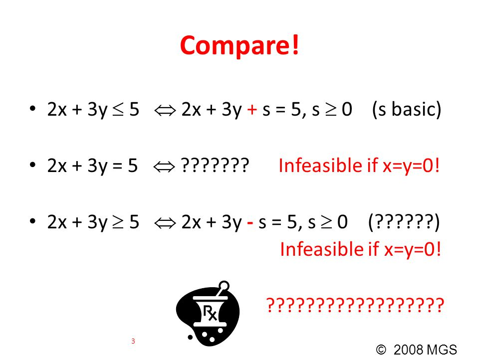 Compare! 2x + 3y  5  2x + 3y + s = 5, s  0 (s basic)