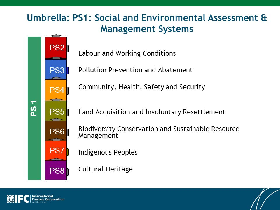 Umbrella: PS1: Social and Environmental Assessment & Management Systems