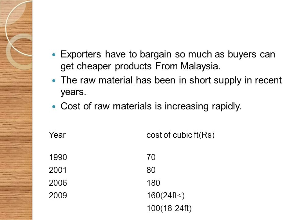 The raw material has been in short supply in recent years.