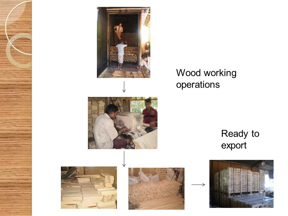 Wood working operations