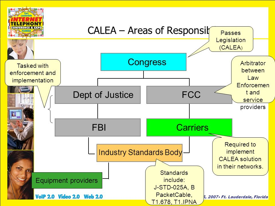 CALEA – Areas of Responsibility