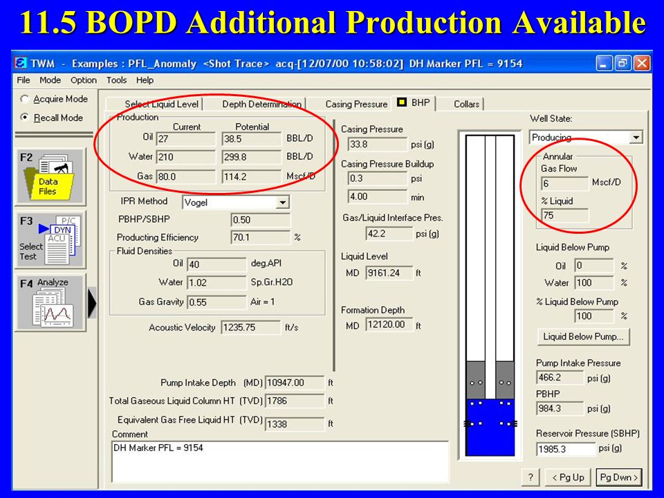 11.5 BOPD Additional Production Available