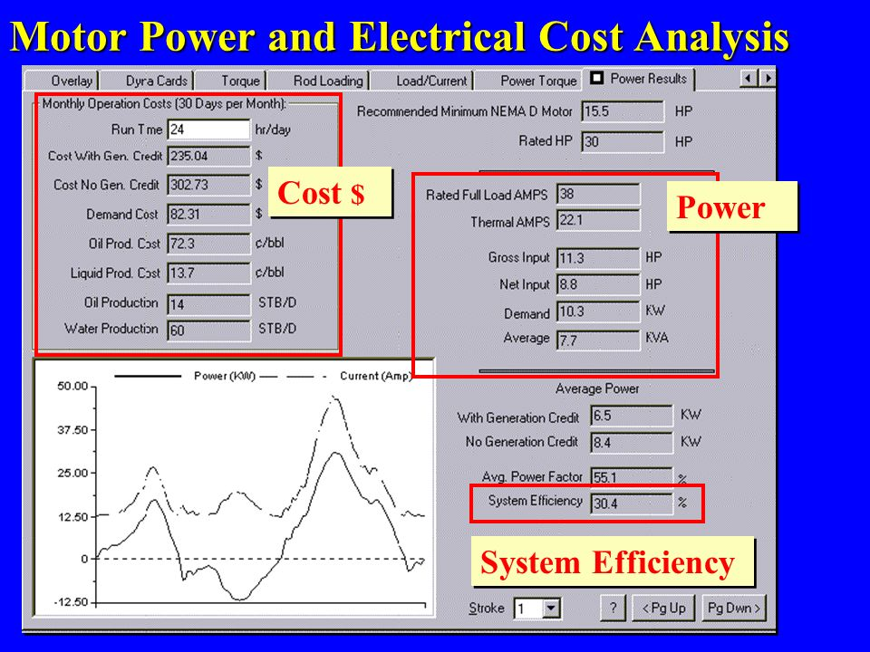 Motor Power and Electrical Cost Analysis