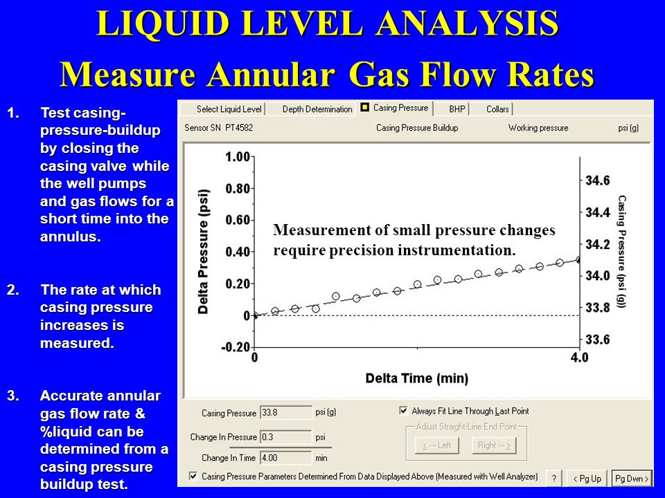 LIQUID LEVEL ANALYSIS Measure Annular Gas Flow Rates