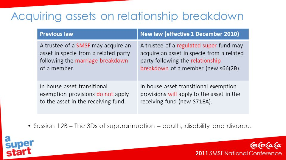 Acquiring assets on relationship breakdown