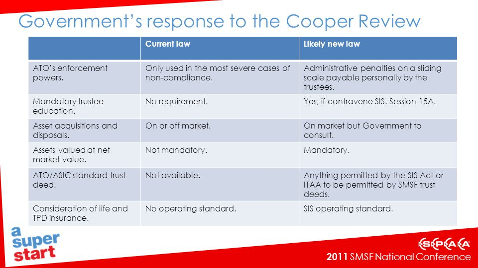 Government's response to the Cooper Review