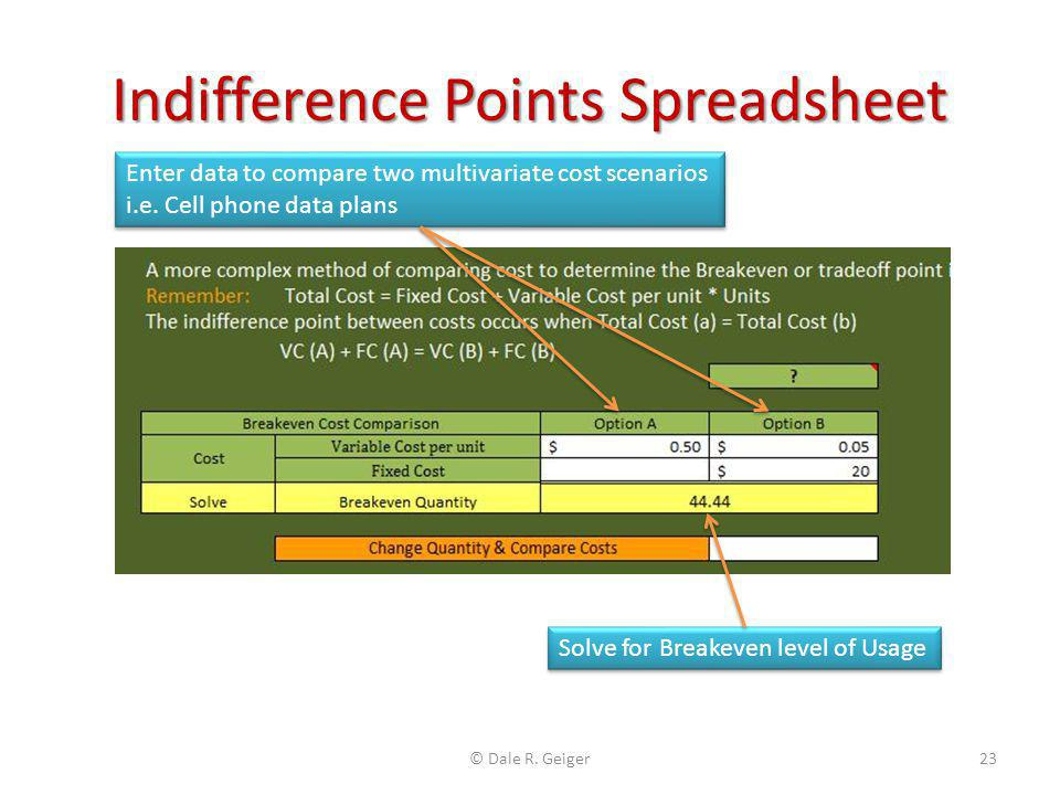 Indifference Points Spreadsheet