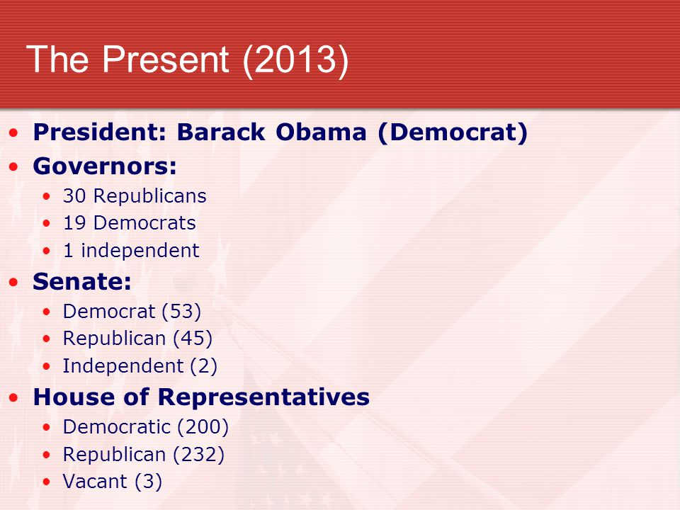 The Present (2013) President: Barack Obama (Democrat) Governors: