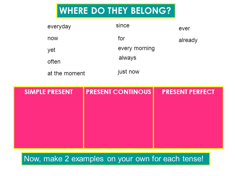WHERE DO THEY BELONG Now, make 2 examples on your own for each tense!