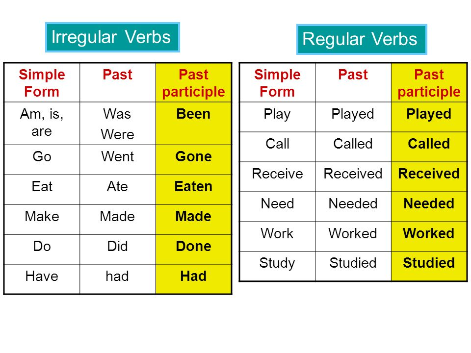 Irregular Verbs Regular Verbs Simple Form Past Past participle