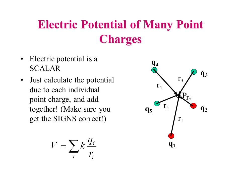 Electric Potential of Many Point Charges