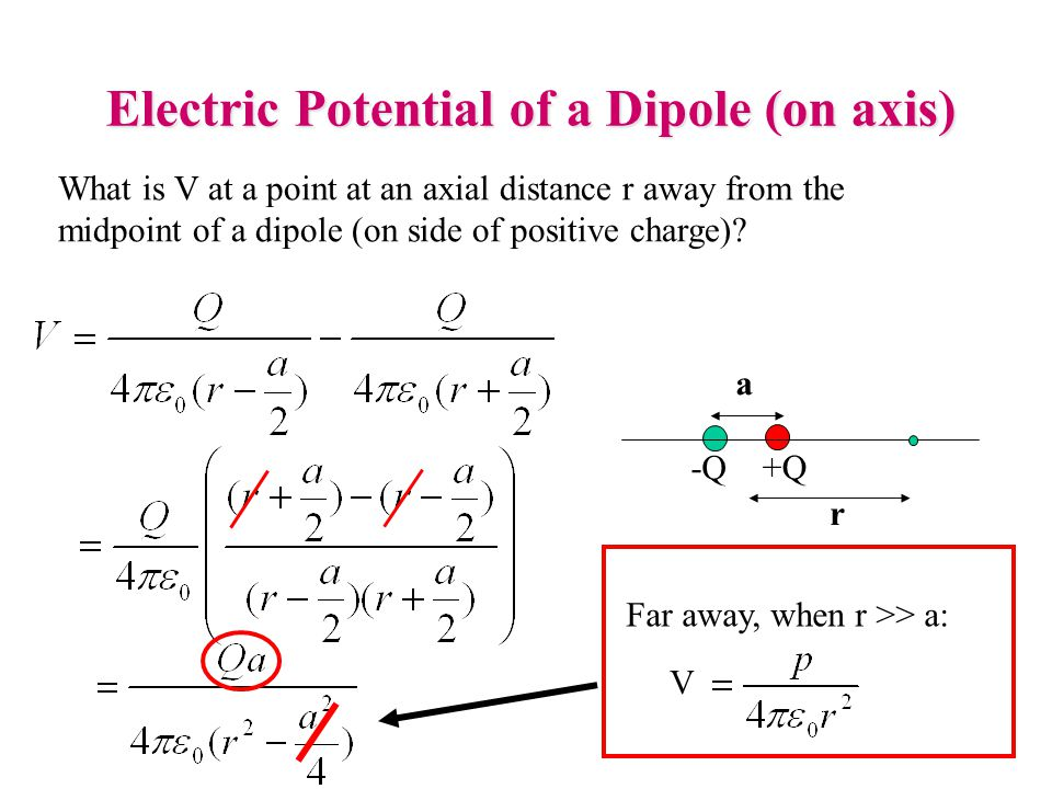 Electric Potential of a Dipole (on axis)