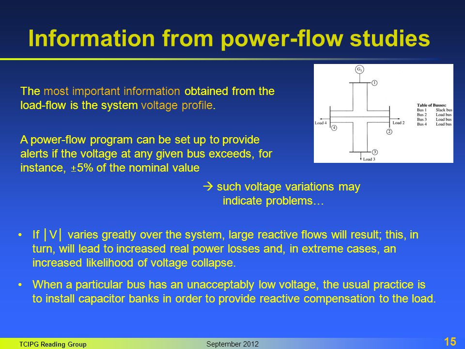 Information from power-flow studies