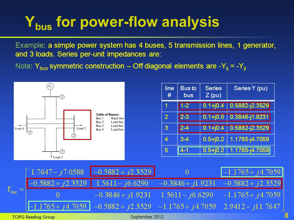 Ybus for power-flow analysis