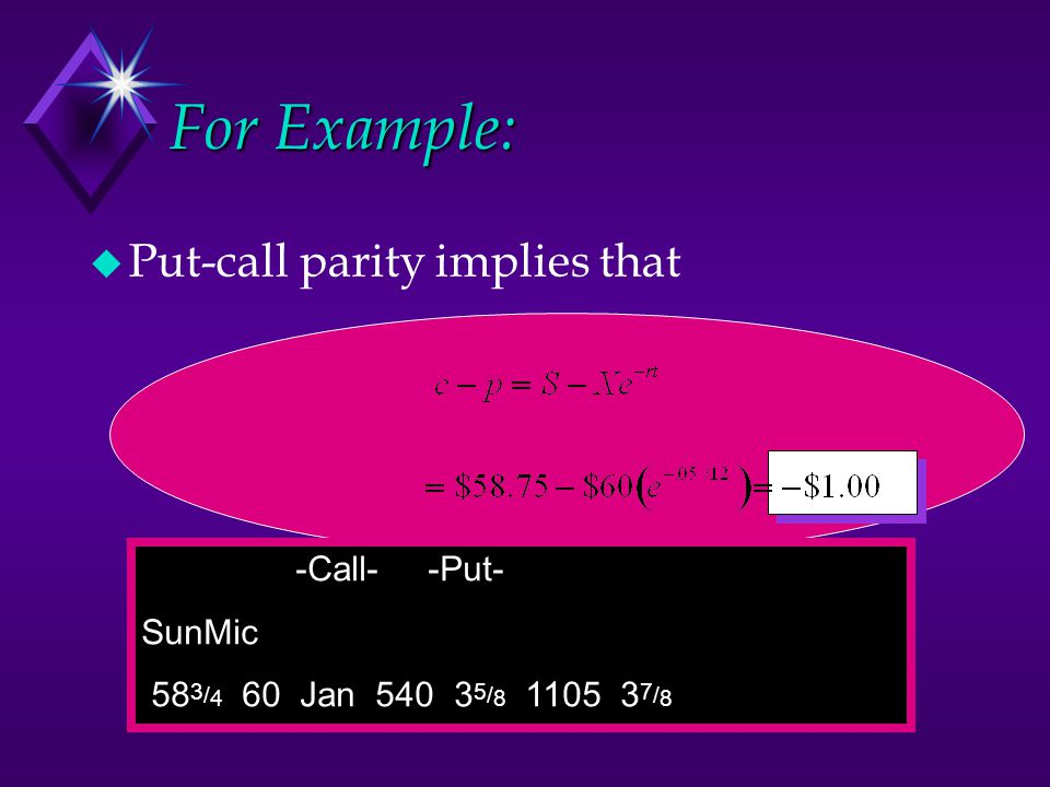 For Example: Put-call parity implies that -Call- -Put- SunMic
