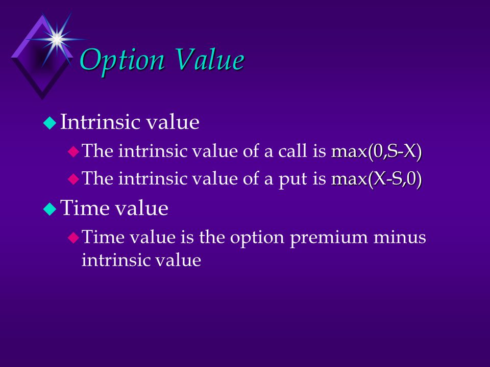 Option Value Intrinsic value Time value