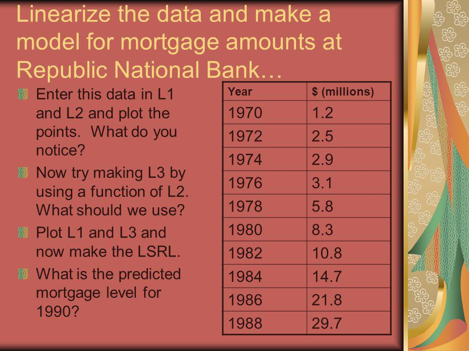 Linearize the data and make a model for mortgage amounts at Republic National Bank…