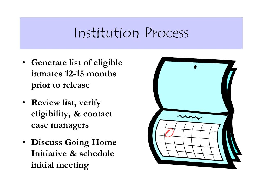 Institution Process Generate list of eligible inmates months prior to release. Review list, verify eligibility, & contact case managers.