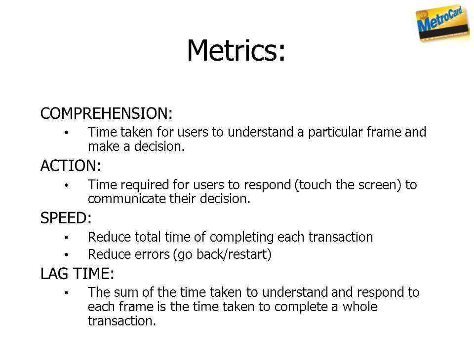 Metrics: COMPREHENSION: ACTION: SPEED: LAG TIME:
