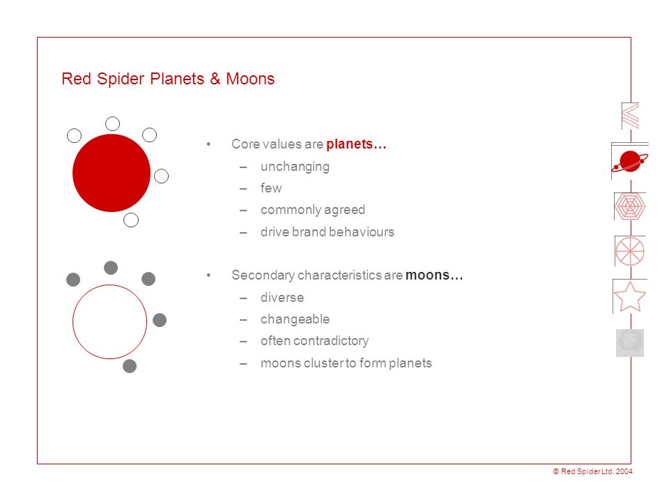 Red Spider Planets & Moons