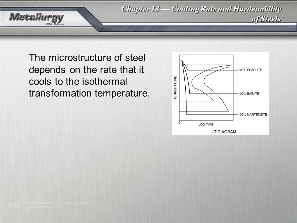 The microstructure of steel depends on the rate that it cools to the isothermal transformation temperature.