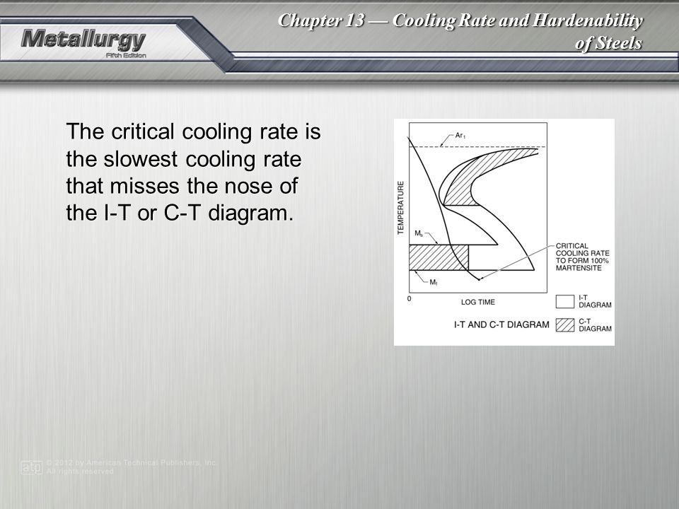 The critical cooling rate is the slowest cooling rate that misses the nose of the I-T or C-T diagram.