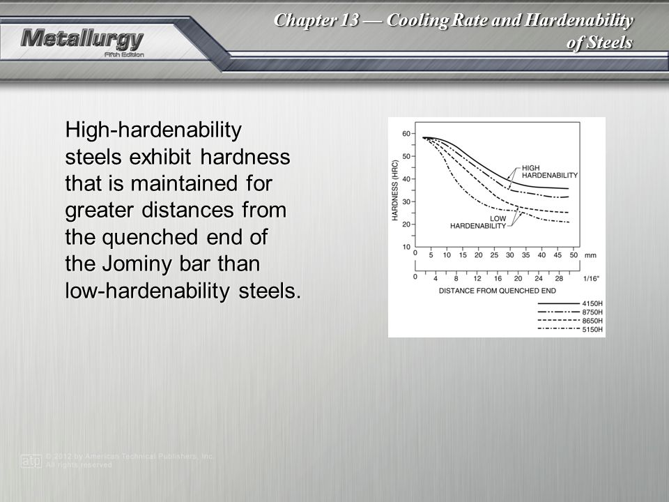 High-hardenability steels exhibit hardness that is maintained for greater distances from the quenched end of the Jominy bar than low-hardenability steels.