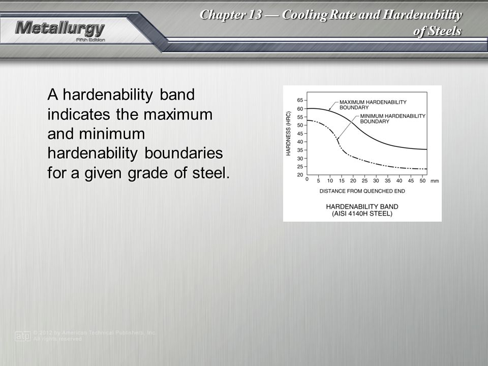 A hardenability band indicates the maximum and minimum hardenability boundaries for a given grade of steel.