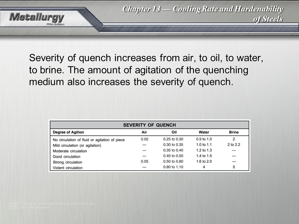 Severity of quench increases from air, to oil, to water, to brine