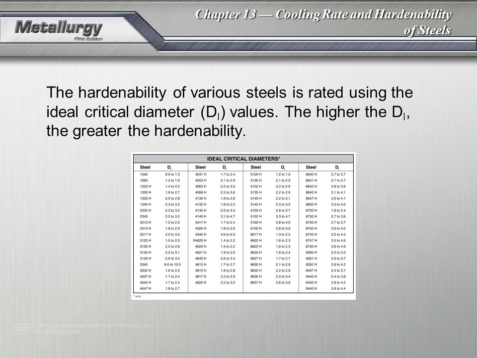The hardenability of various steels is rated using the ideal critical diameter (DI) values. The higher the DI, the greater the hardenability.