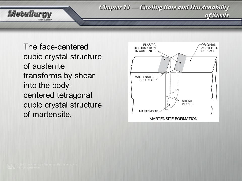 The face-centered cubic crystal structure of austenite transforms by shear into the body-centered tetragonal cubic crystal structure of martensite.