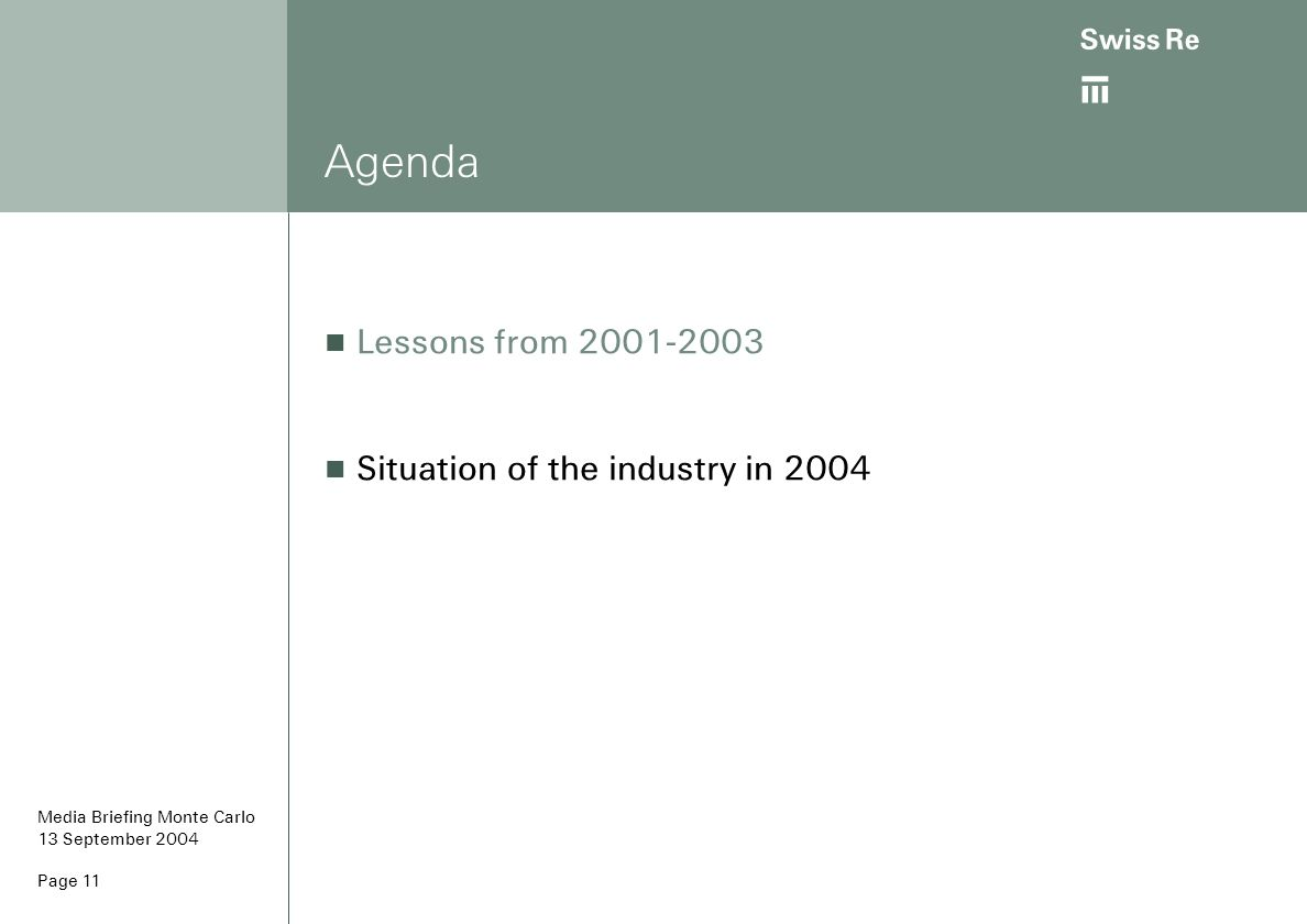 Agenda Lessons from Situation of the industry in 2004