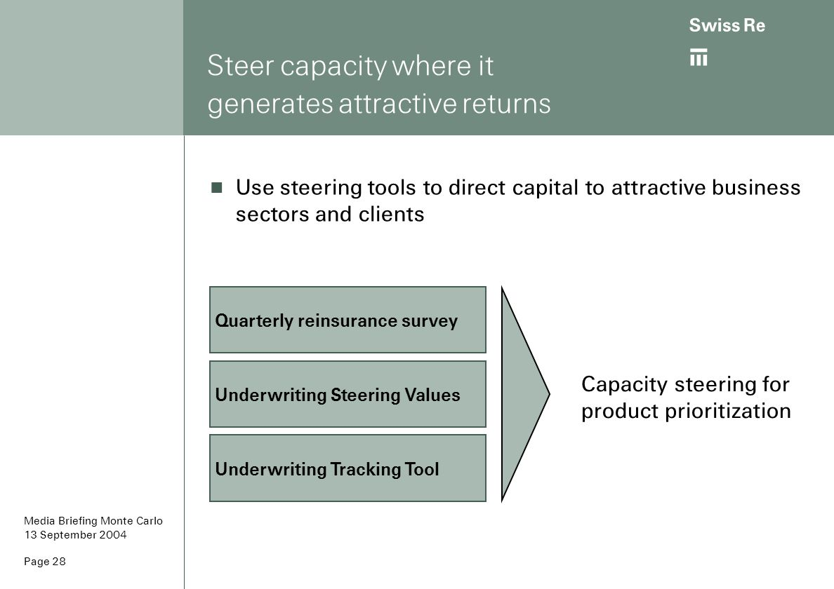 Steer capacity where it generates attractive returns