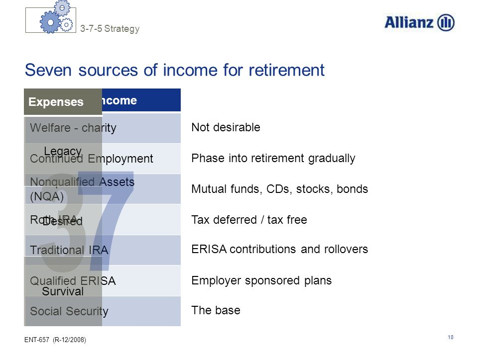 Seven sources of income for retirement