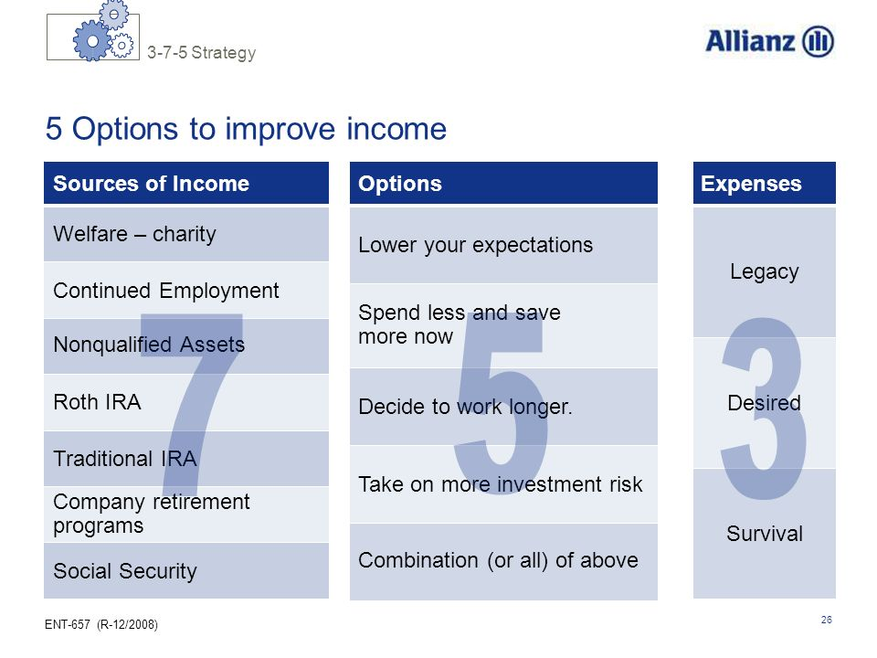 5 Options to improve income