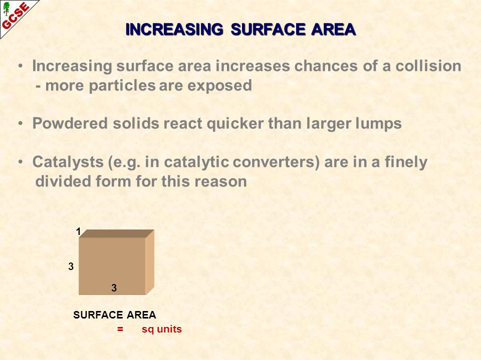 INCREASING SURFACE AREA