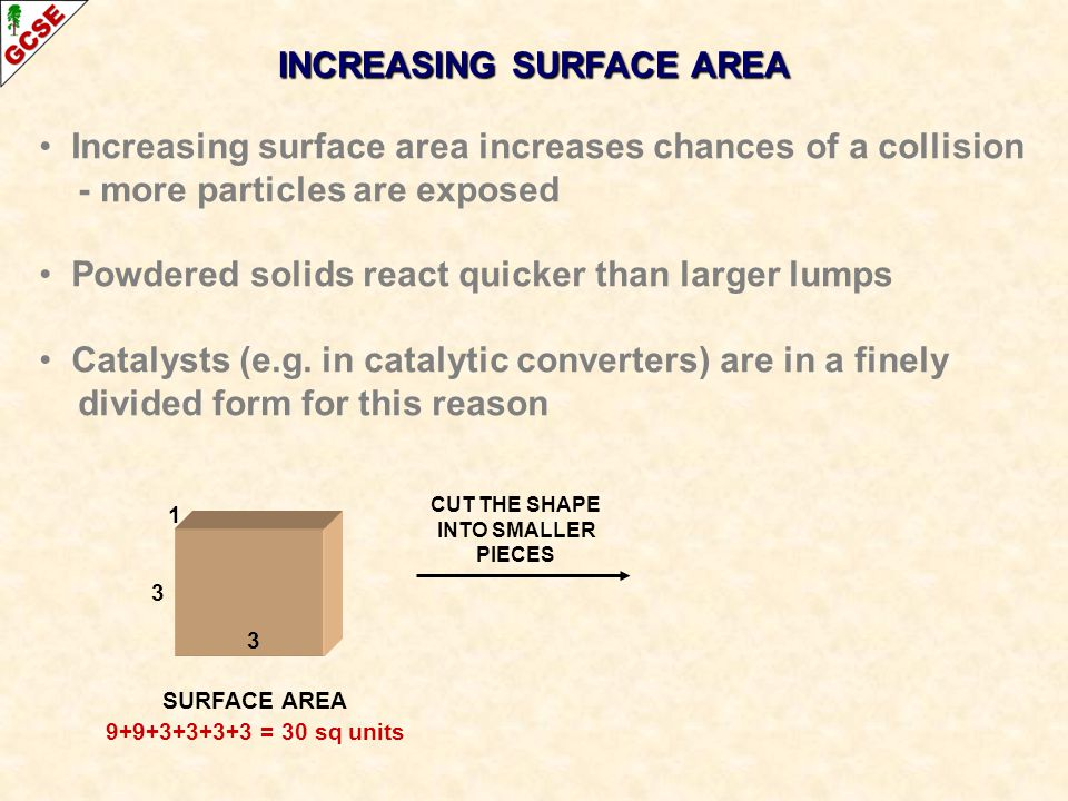 INCREASING SURFACE AREA CUT THE SHAPE INTO SMALLER PIECES