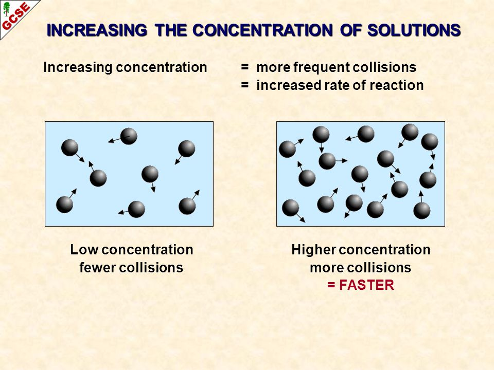INCREASING THE CONCENTRATION OF SOLUTIONS