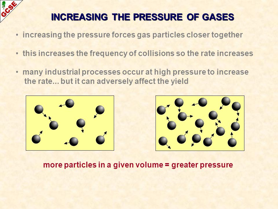 INCREASING THE PRESSURE OF GASES