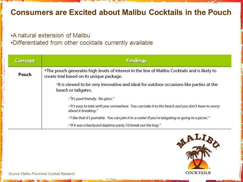Consumers are Excited about Malibu Cocktails in the Pouch