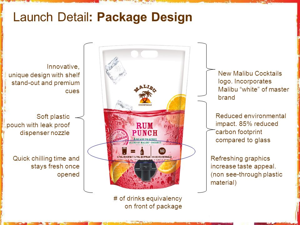 Launch Detail: Package Design