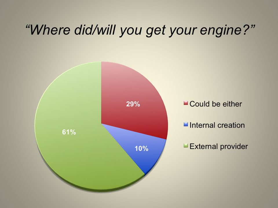 Where did/will you get your engine
