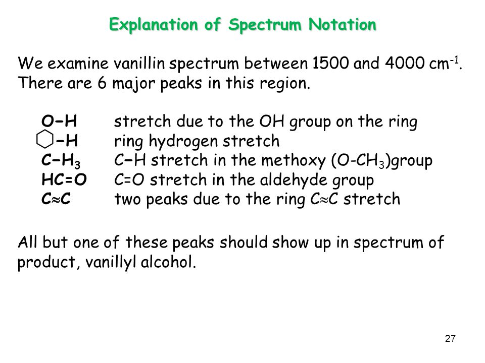 Explanation of Spectrum Notation