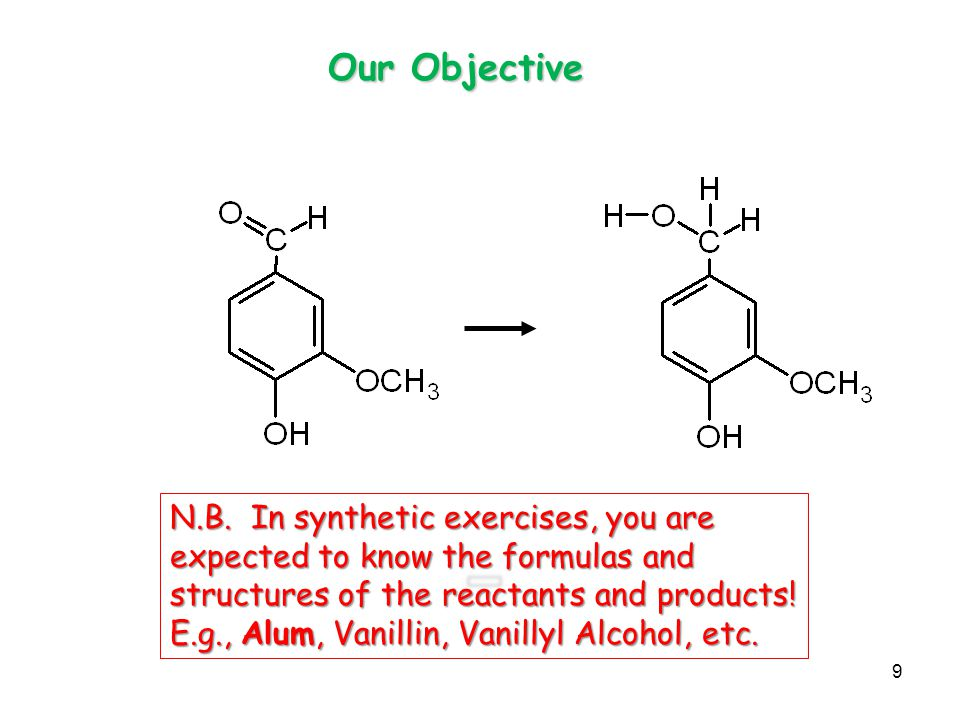 Our Objective N.B. In synthetic exercises, you are expected to know the formulas and structures of the reactants and products!