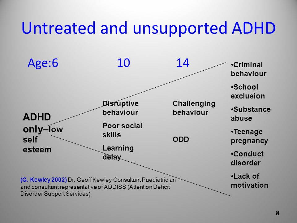 Untreated and unsupported ADHD