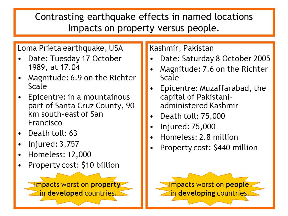 Contrasting earthquake effects in named locations Impacts on property versus people.