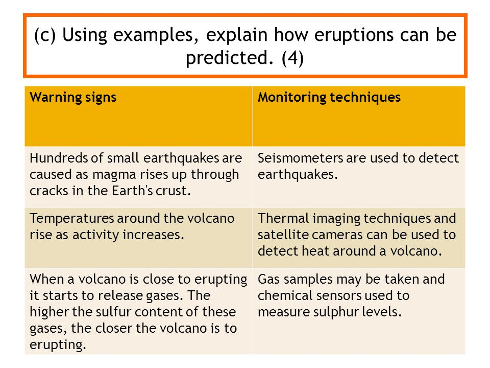 (c) Using examples, explain how eruptions can be predicted. (4)