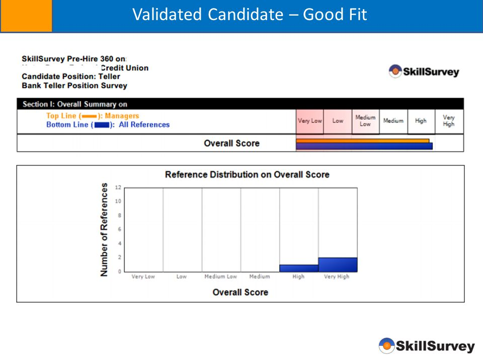 Validated Candidate – Good Fit